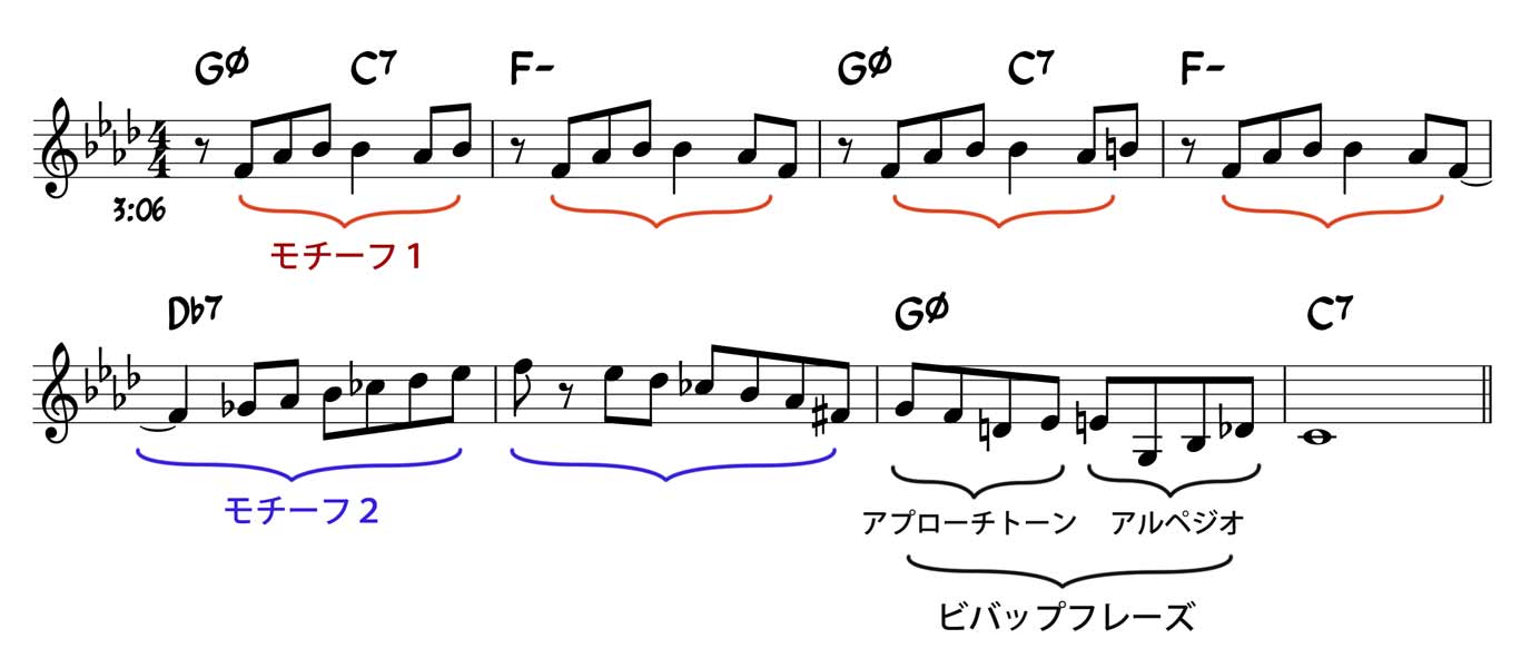 アート・ファーマーのモチーフを発展させるアドリブ例1
